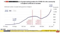 BREAKING: '1 in 50 people now have coronavirus' | JPNN.us