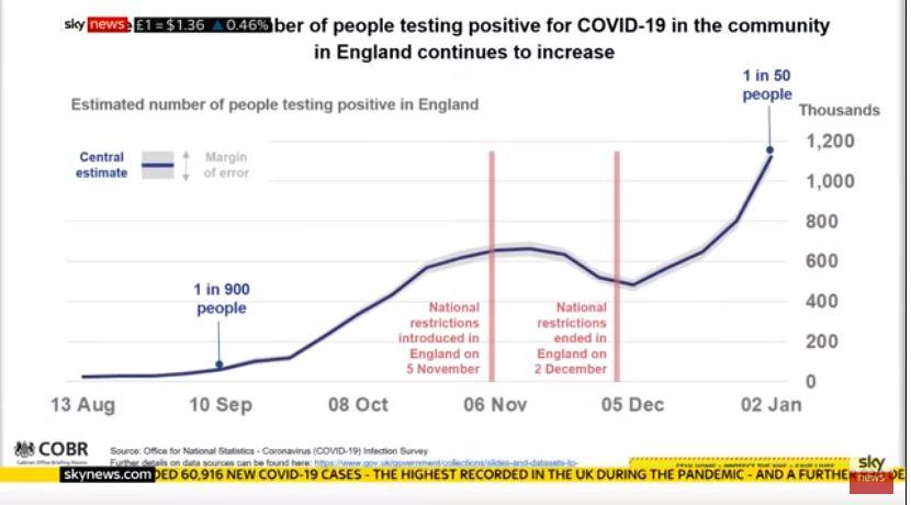 BREAKING: '1 in 50 people now have coronavirus'   JPNN.us